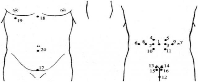 Pookys Stimulera Klitoris