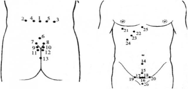 Бляшки на влагалище боли в области крестца